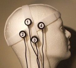 Shiva Neural Stimulation System, a commercialized version of the God Helmet [credit: http://www.shaktitechnology.com, reproduced with the temporary permission of Todd Murphy, which does not suggest in any way that he endorses my views]